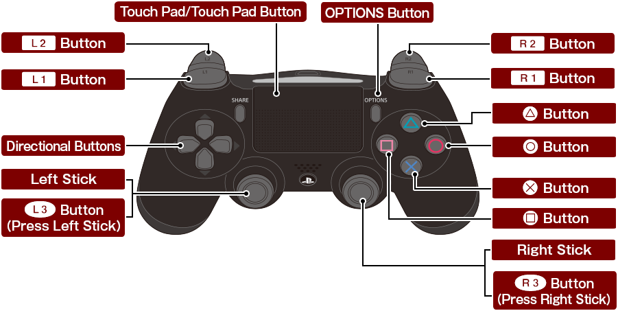 Playstation 4 Controller Manual Ultimate User Guide